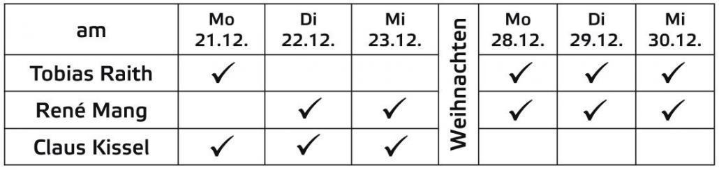 Tabelle_WBT2015